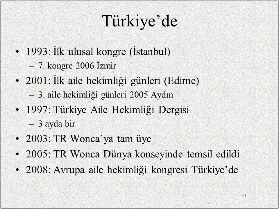 Türkiye'de 1993: İlk ulusal kongre (İstanbul)