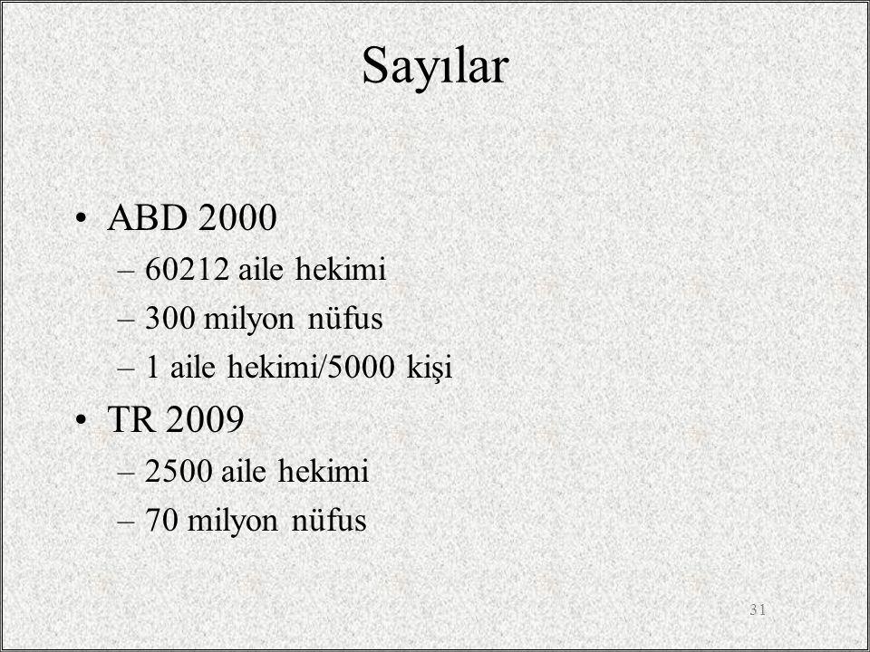 Sayılar ABD 2000 TR 2009 60212 aile hekimi 300 milyon nüfus