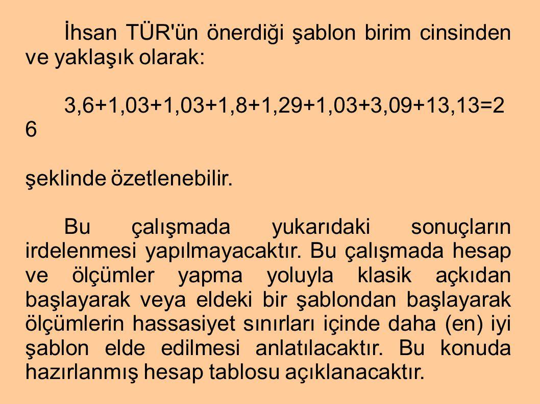 İhsan TÜR ün önerdiği şablon birim cinsinden ve yaklaşık olarak: