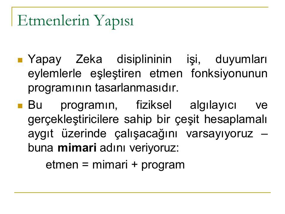 Etmenlerin Yapısı Yapay Zeka disiplininin işi, duyumları eylemlerle eşleştiren etmen fonksiyonunun programının tasarlanmasıdır.