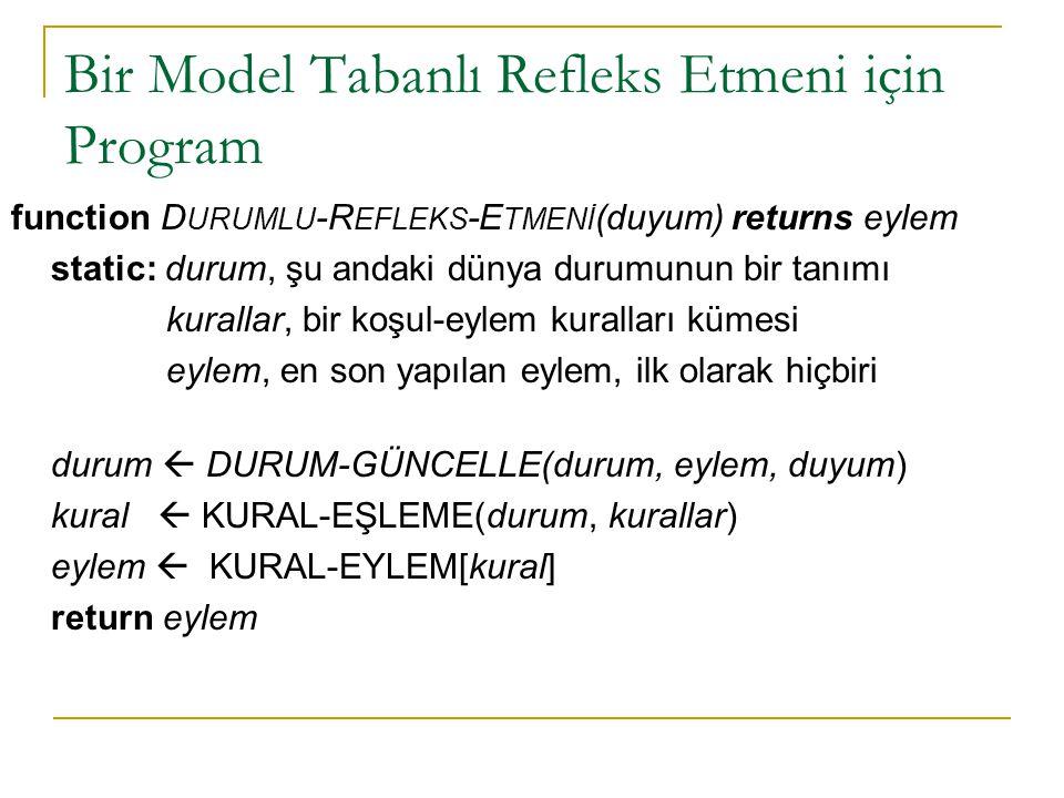 Bir Model Tabanlı Refleks Etmeni için Program