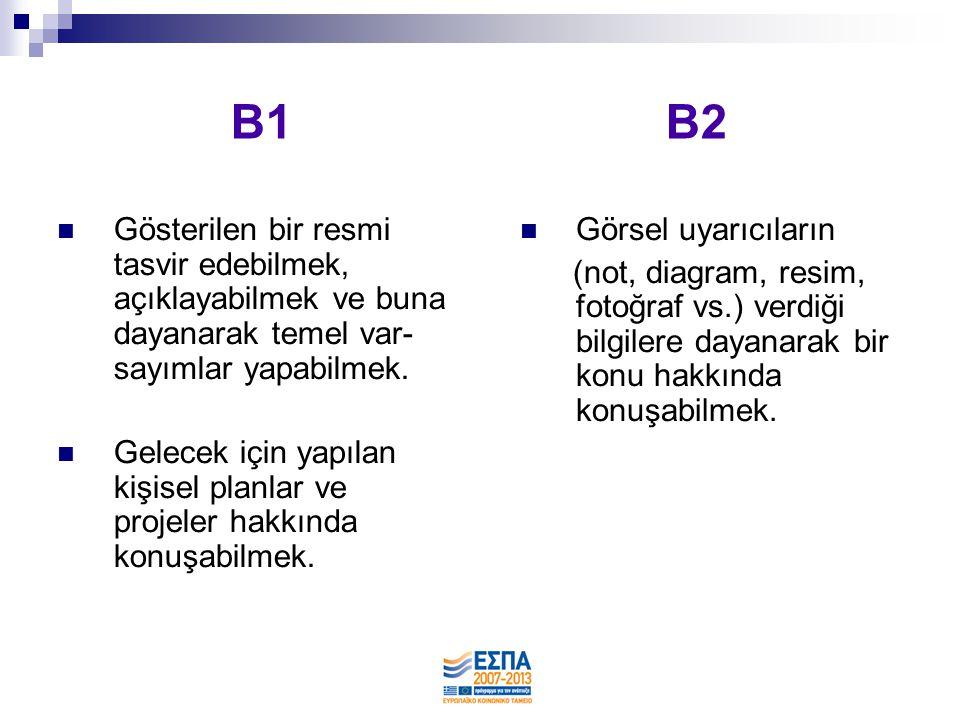 B1 B2 Gösterilen bir resmi tasvir edebilmek, açıklayabilmek ve buna dayanarak temel var-sayımlar yapabilmek.