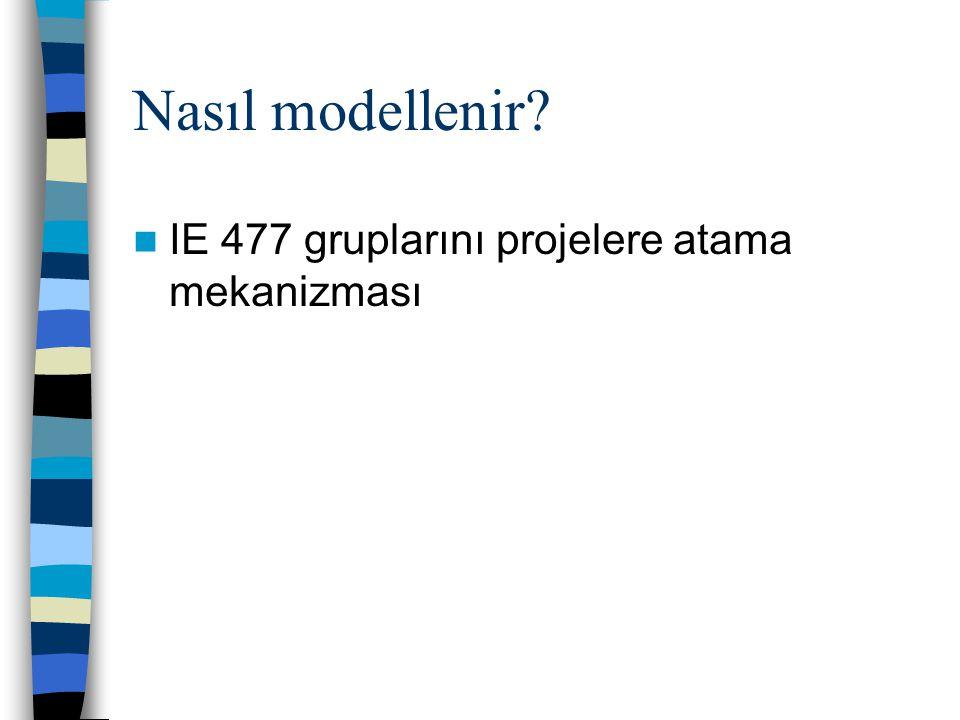 Nasıl modellenir IE 477 gruplarını projelere atama mekanizması