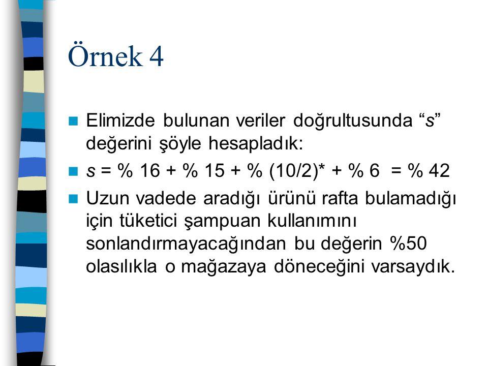 Örnek 4 Elimizde bulunan veriler doğrultusunda s değerini şöyle hesapladık: s = % 16 + % 15 + % (10/2)* + % 6 = % 42.