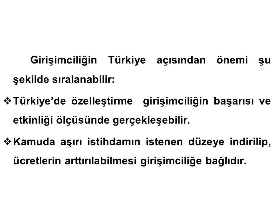 Girişimciliğin Türkiye açısından önemi şu şekilde sıralanabilir:
