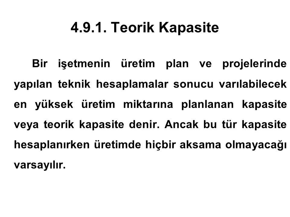 4.9.1. Teorik Kapasite