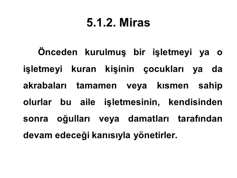 5.1.2. Miras