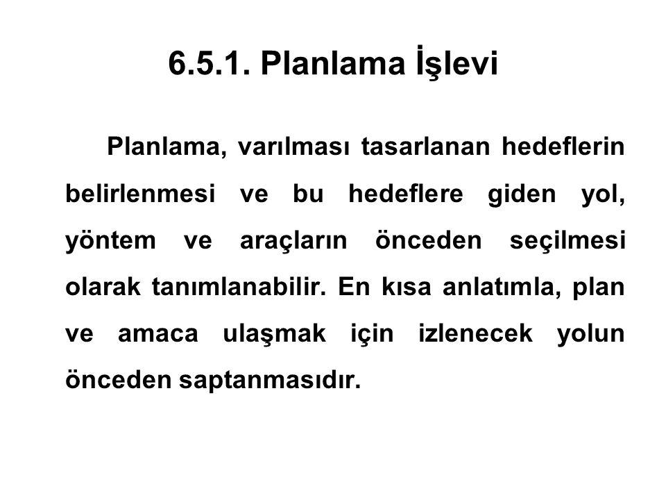 6.5.1. Planlama İşlevi