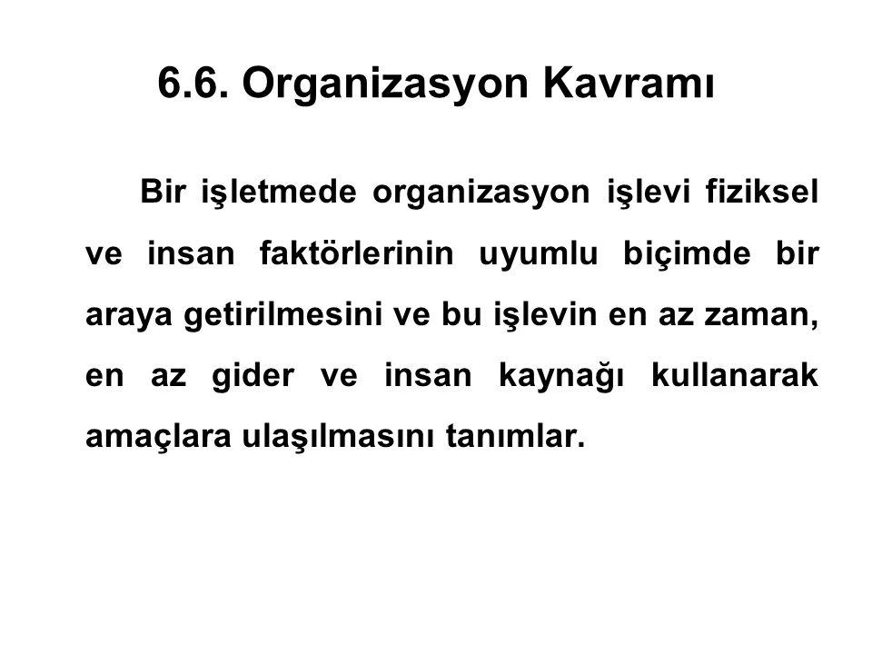 6.6. Organizasyon Kavramı