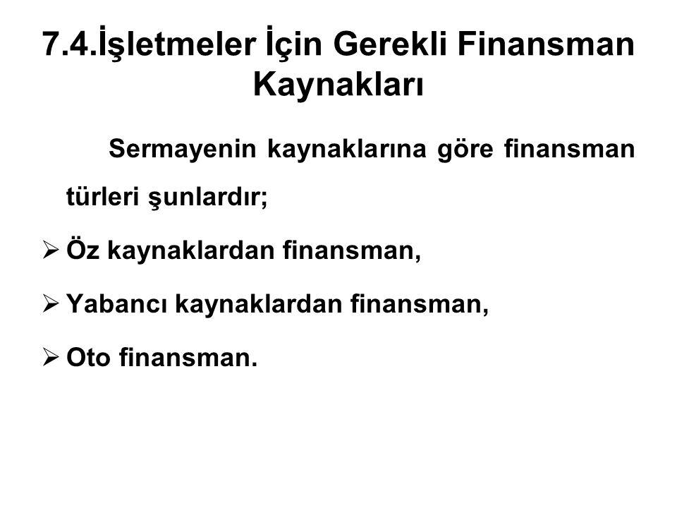 7.4.İşletmeler İçin Gerekli Finansman Kaynakları