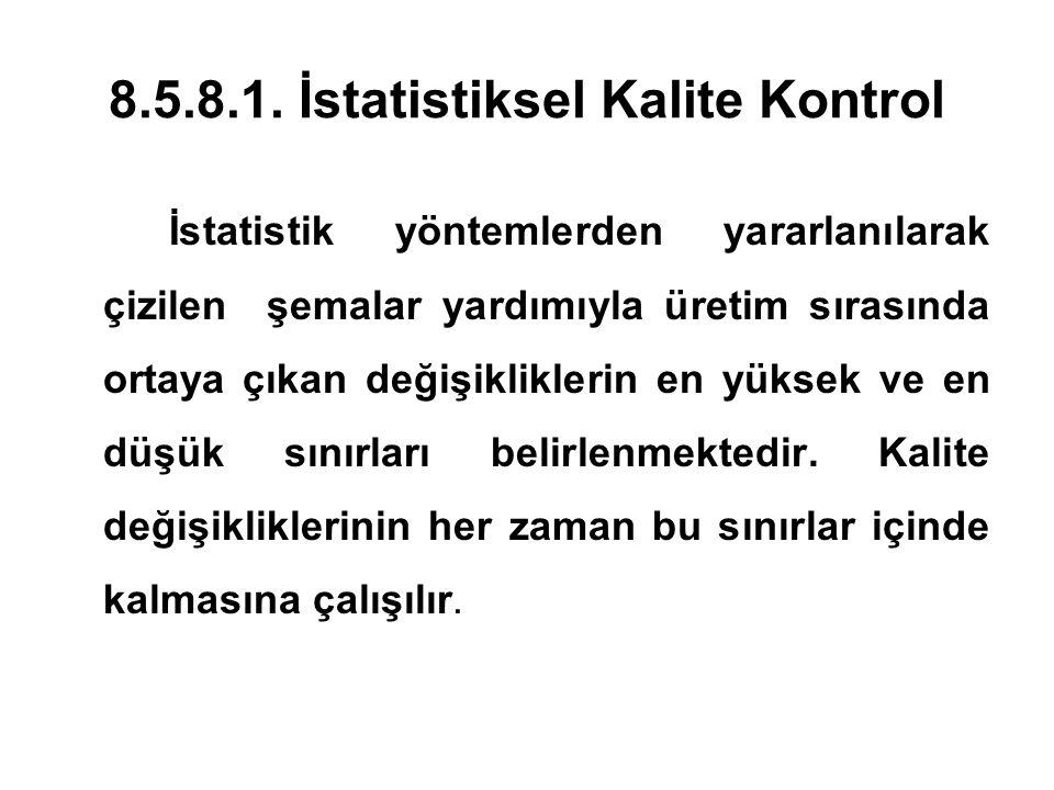 8.5.8.1. İstatistiksel Kalite Kontrol