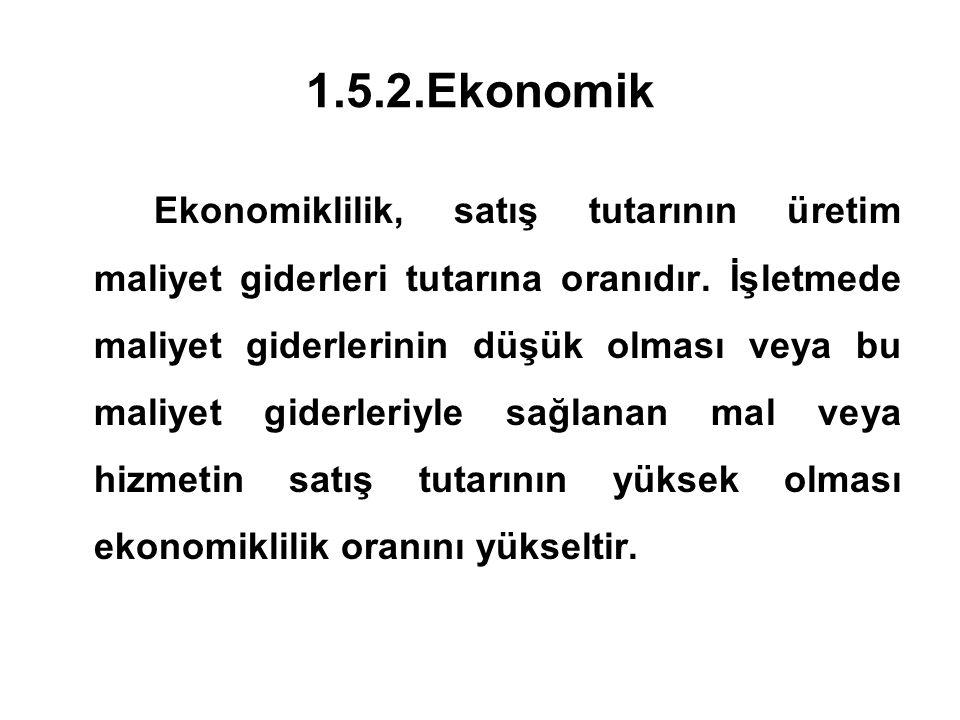 1.5.2.Ekonomik