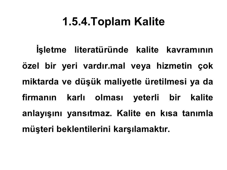 1.5.4.Toplam Kalite