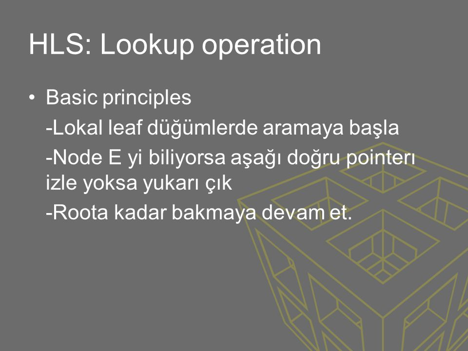 HLS: Lookup operation Basic principles