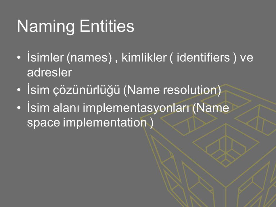 Naming Entities İsimler (names) , kimlikler ( identifiers ) ve adresler. İsim çözünürlüğü (Name resolution)