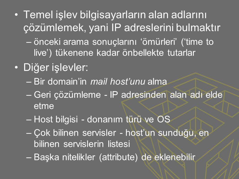 Temel işlev bilgisayarların alan adlarını çözümlemek, yani IP adreslerini bulmaktır