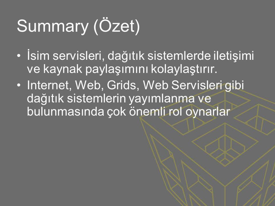 Summary (Özet) İsim servisleri, dağıtık sistemlerde iletişimi ve kaynak paylaşımını kolaylaştırır.