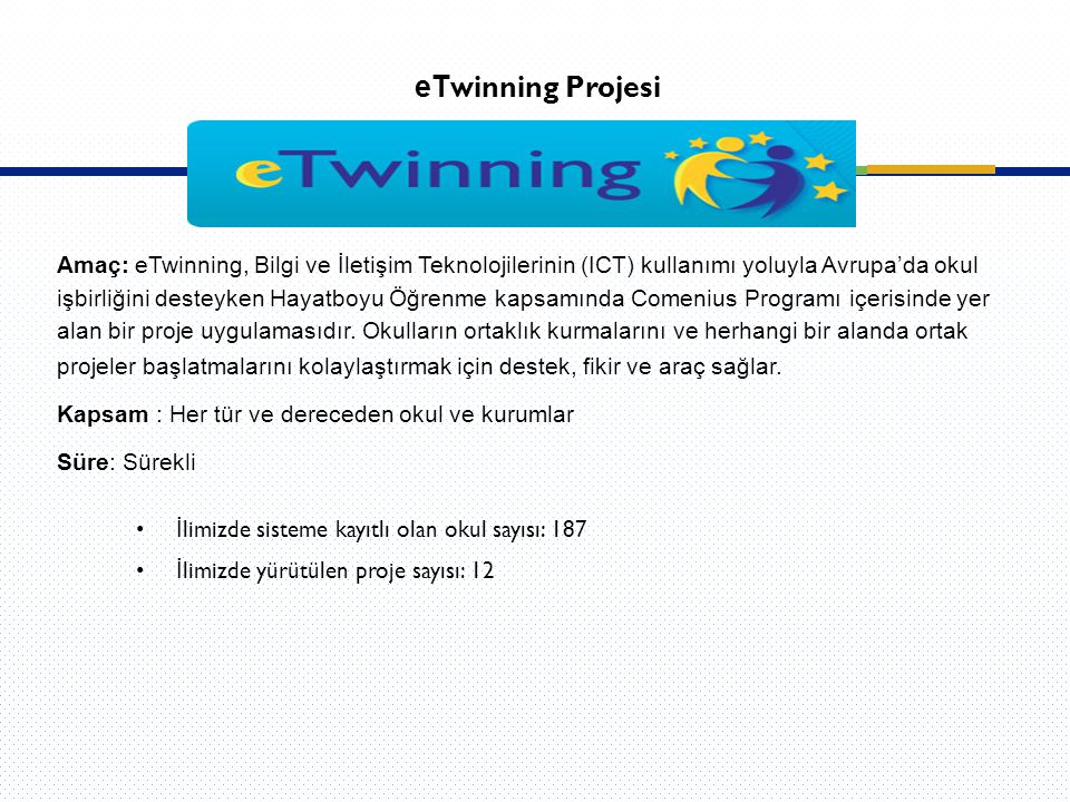 eTwinning Projesi