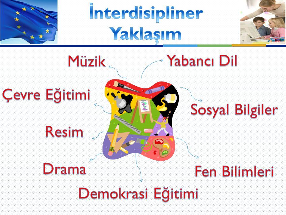 İnterdisipliner Yaklaşım