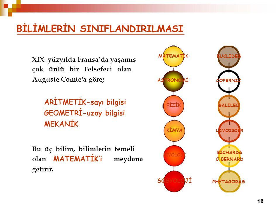 BİLİMLERİN SINIFLANDIRILMASI