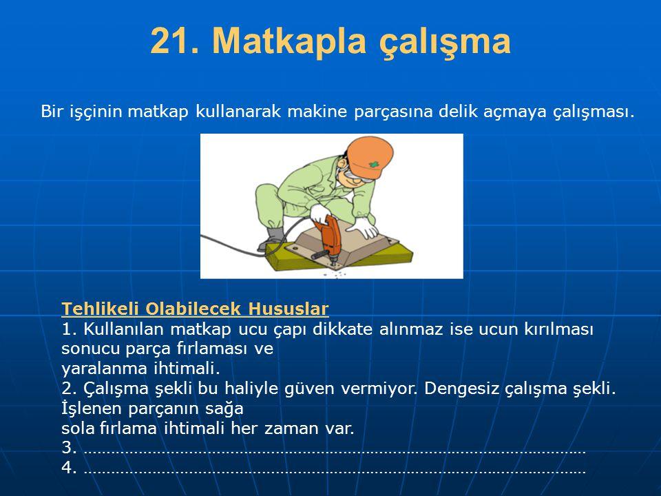21. Matkapla çalışma Bir işçinin matkap kullanarak makine parçasına delik açmaya çalışması. Tehlikeli Olabilecek Hususlar.
