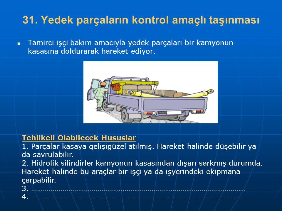 31. Yedek parçaların kontrol amaçlı taşınması