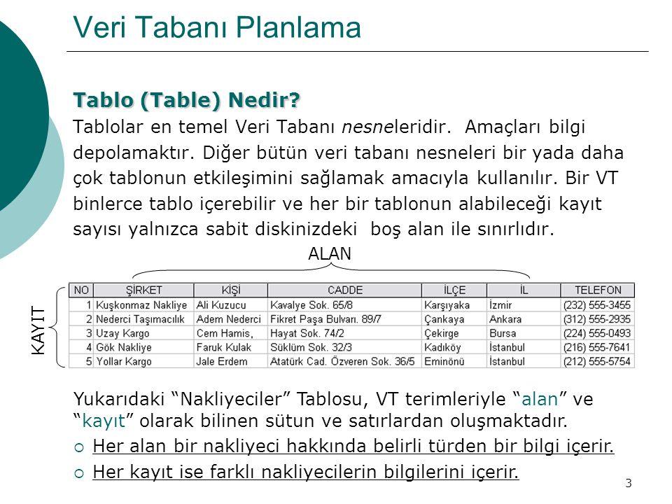 Veri Tabanı Planlama Tablo (Table) Nedir