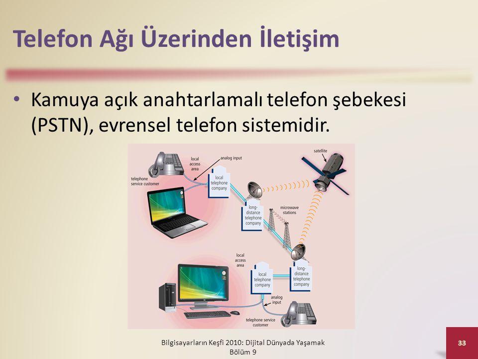 Telefon Ağı Üzerinden İletişim