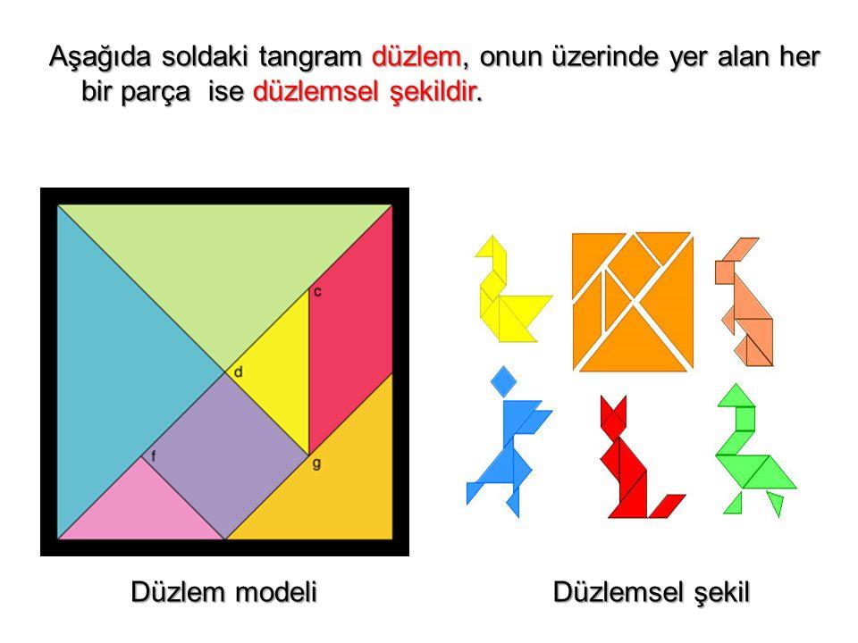 Aşağıda soldaki tangram düzlem, onun üzerinde yer alan her bir parça ise düzlemsel şekildir.
