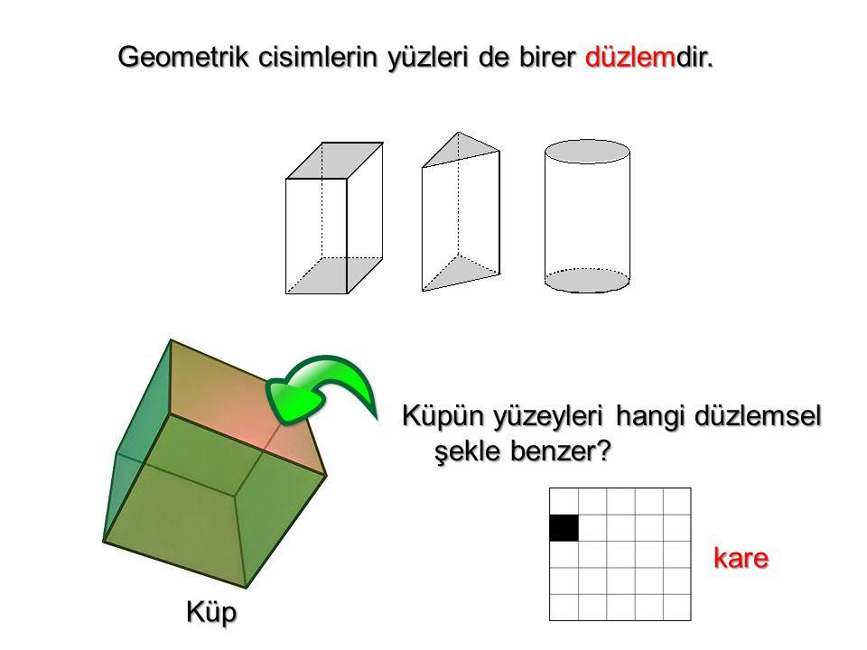 Geometrik cisimlerin yüzleri de birer düzlemdir.