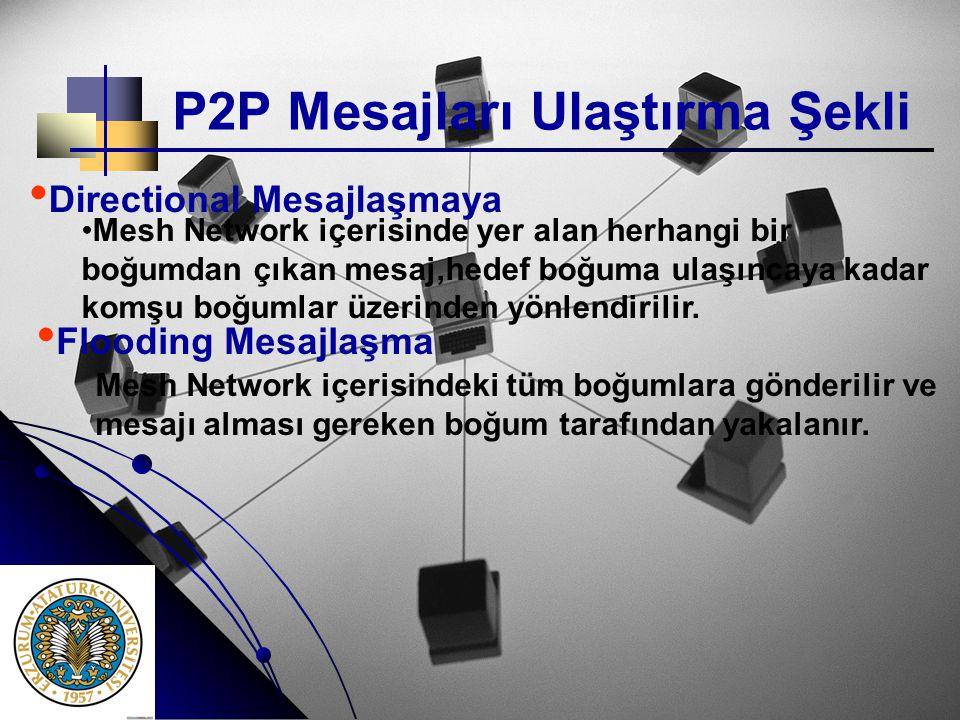 P2P Mesajları Ulaştırma Şekli