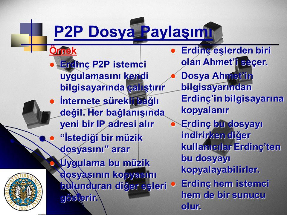 P2P Dosya Paylaşımı Örnek Erdinç eşlerden biri olan Ahmet'i seçer.