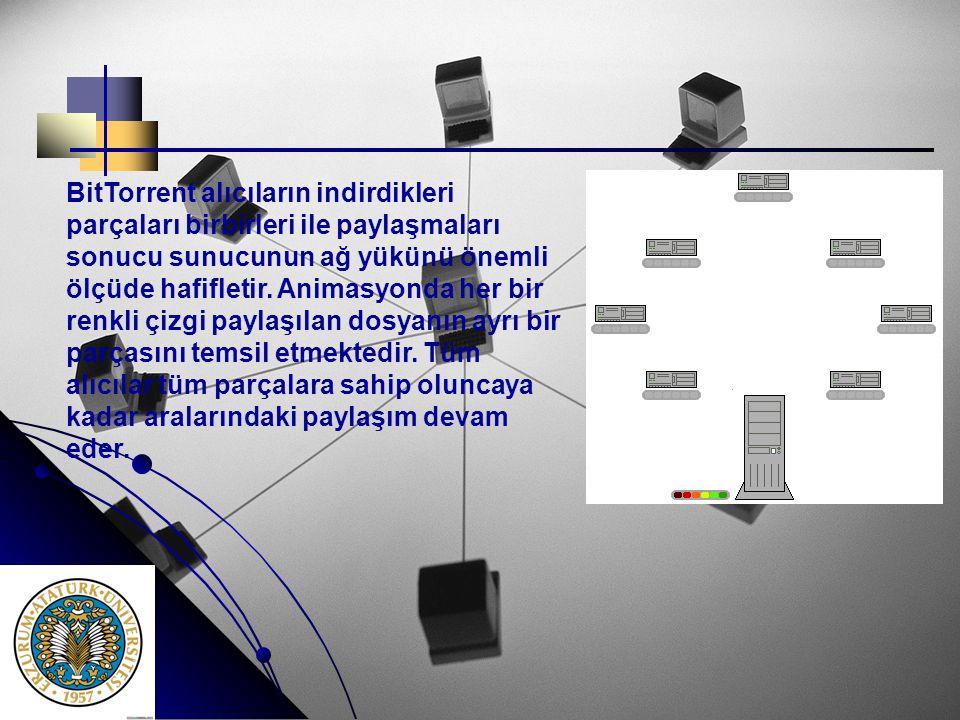 BitTorrent alıcıların indirdikleri parçaları birbirleri ile paylaşmaları sonucu sunucunun ağ yükünü önemli ölçüde hafifletir.