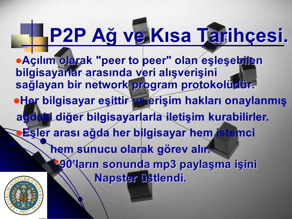 P2P Ağ ve Kısa Tarihçesi.