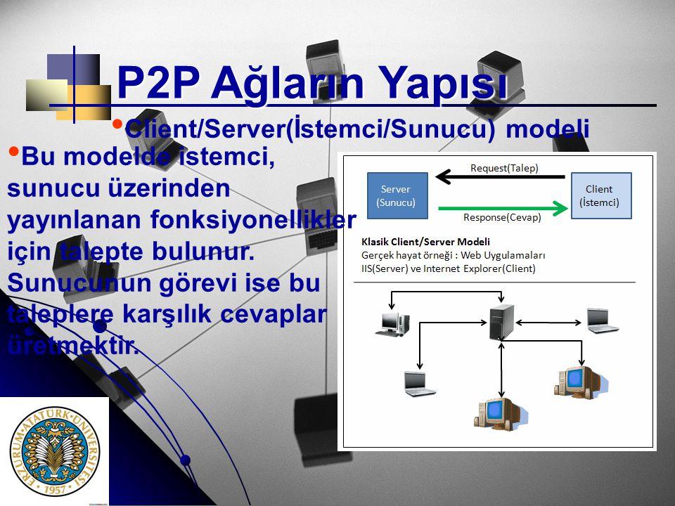 P2P Ağların Yapısı Client/Server(İstemci/Sunucu) modeli
