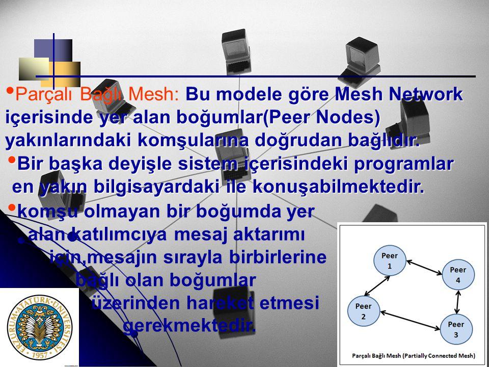 Parçalı Bağlı Mesh: Bu modele göre Mesh Network içerisinde yer alan boğumlar(Peer Nodes) yakınlarındaki komşularına doğrudan bağlıdır.