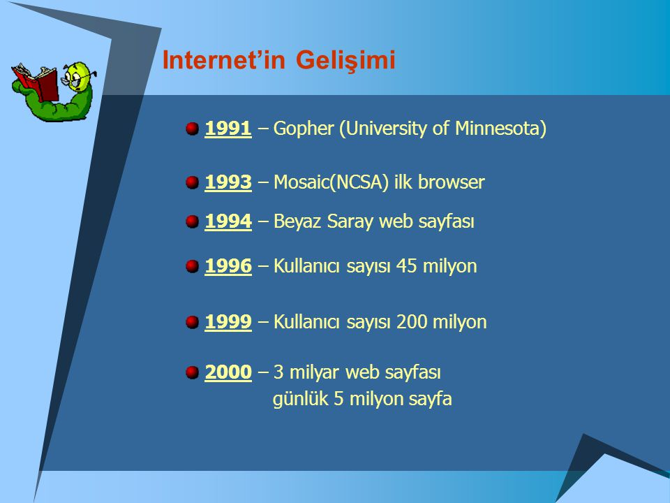 Internet'in Gelişimi 1991 – Gopher (University of Minnesota)