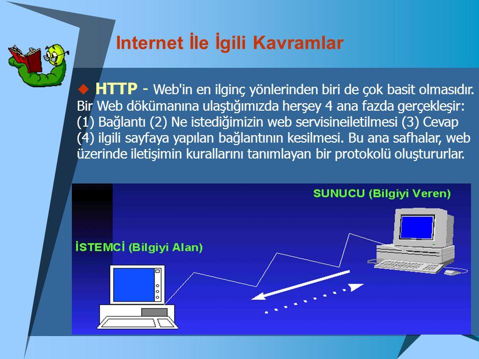 Internet İle İgili Kavramlar