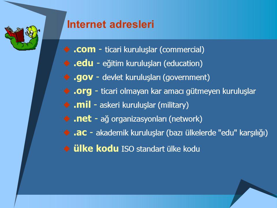 Internet adresleri .com - ticari kuruluşlar (commercial)