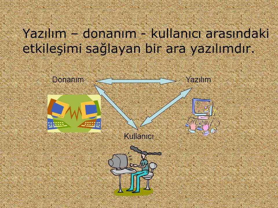 Yazılım – donanım - kullanıcı arasındaki etkileşimi sağlayan bir ara yazılımdır.