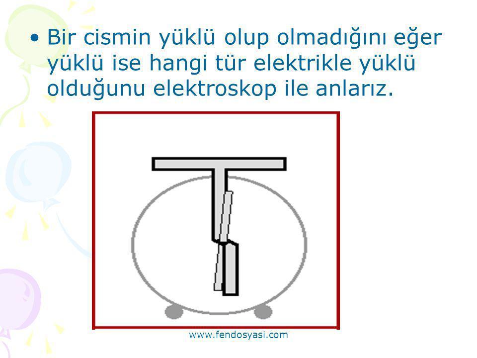 Bir cismin yüklü olup olmadığını eğer yüklü ise hangi tür elektrikle yüklü olduğunu elektroskop ile anlarız.