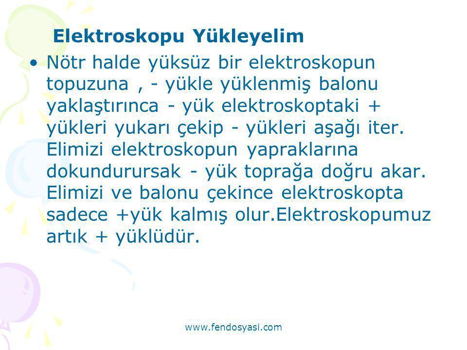 Elektroskopu Yükleyelim