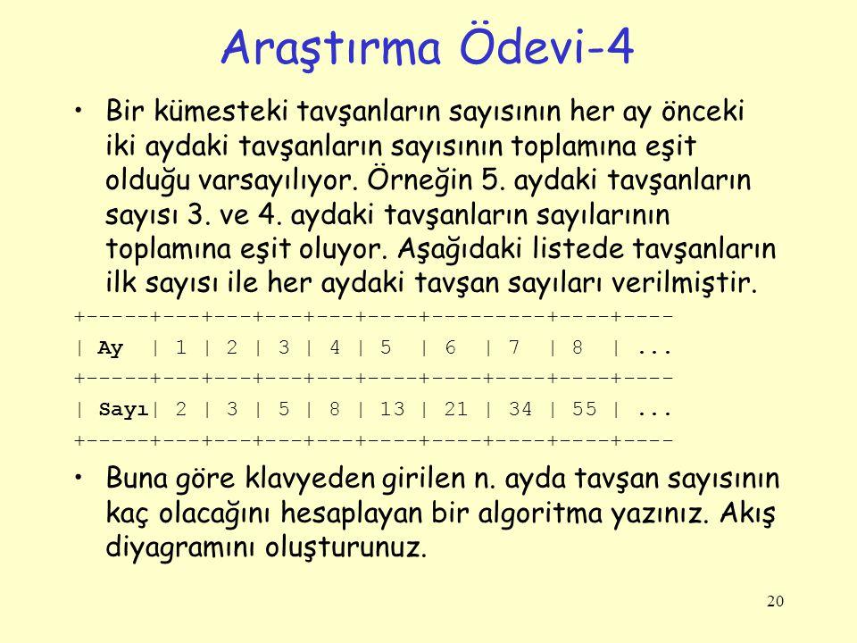 Araştırma Ödevi-4