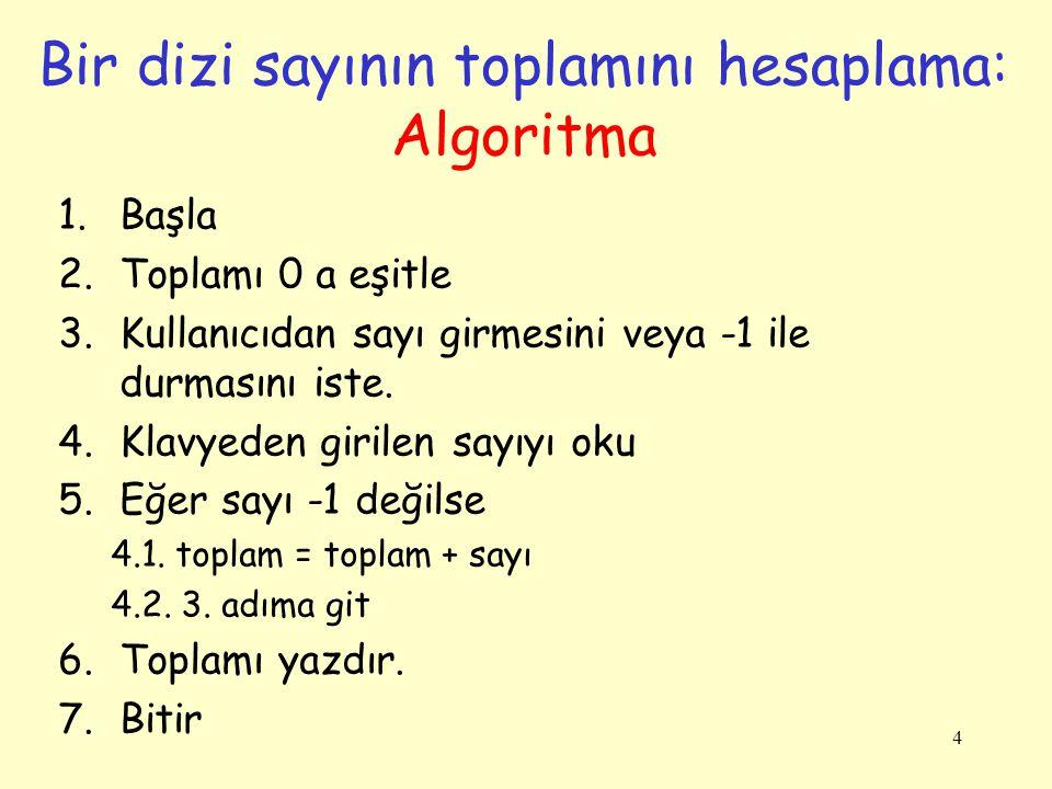 Bir dizi sayının toplamını hesaplama: Algoritma