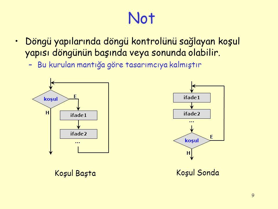 Not Döngü yapılarında döngü kontrolünü sağlayan koşul yapısı döngünün başında veya sonunda olabilir.