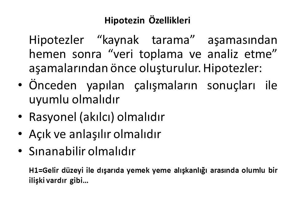 Hipotezin Özellikleri
