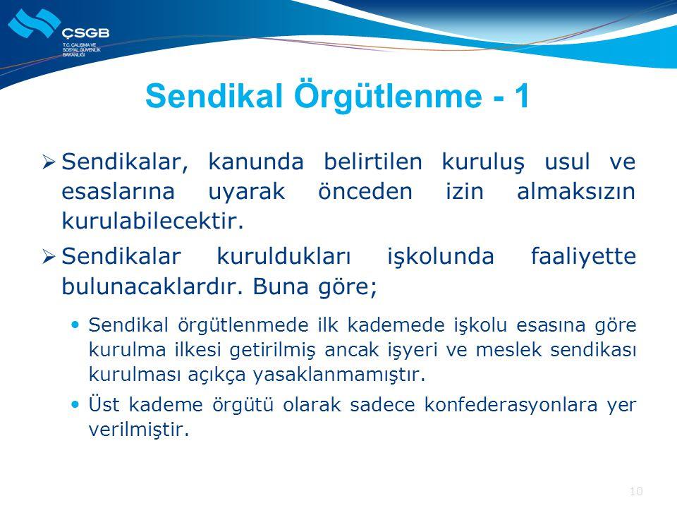 Sendikal Örgütlenme - 1 Sendikalar, kanunda belirtilen kuruluş usul ve esaslarına uyarak önceden izin almaksızın kurulabilecektir.