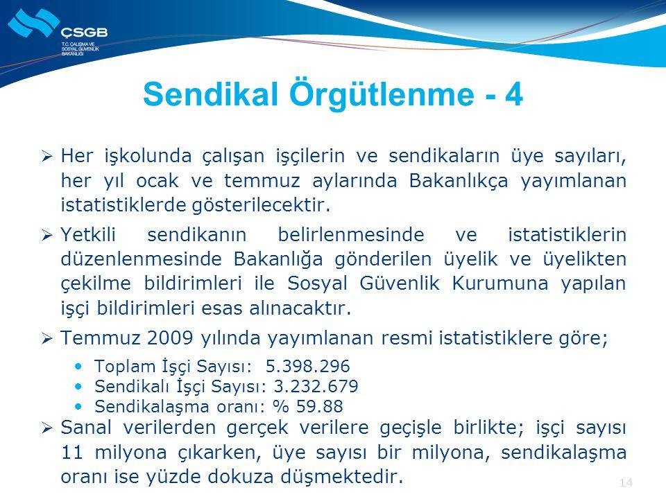Sendikal Örgütlenme - 4