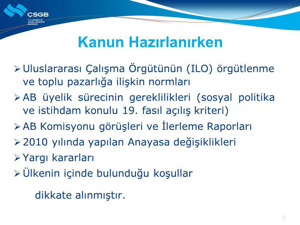 Kanun Hazırlanırken Uluslararası Çalışma Örgütünün (ILO) örgütlenme ve toplu pazarlığa ilişkin normları.