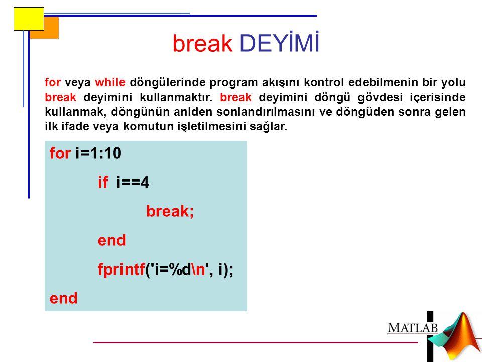 break DEYİMİ for i=1:10 if i==4 break; end fprintf( i=%d\n , i);